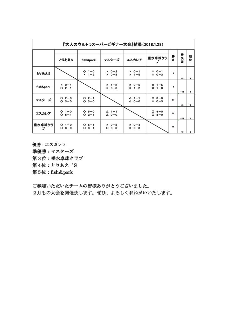 180128_resultのサムネイル