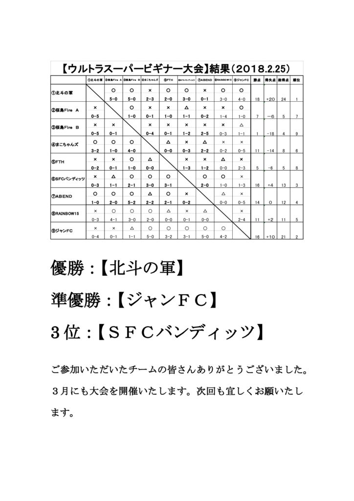 180225_resultのサムネイル